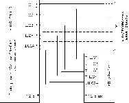 <b>«АР-СИ» 24ШС</b><br/>Общая схема подключения устройства