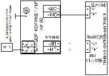 <b>«Барьер Корунд1ИМ» исп.02</b><br/>Схема включения барьера в шлейф общепромышленного прибора