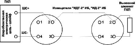 <b>«ИДТ-2»A2RИБ исп. ИП212/101-18-A2RИБ</b><br/>Общая схема подключения