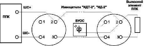 <b>«ИДТ-2» исп. ИП212/101-18A3</b><br/>Общая схема подключения