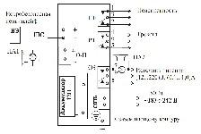 <b>ППКОП019-4-1 «Корунд2/4-СИ» исп.01 (1ШС, «Корунд-1ИМ»)</b><br/>Схема подключения к прибору внешних цепей