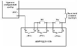 <b>ППКОП019-4-1 «Корунд2/4-СИ» исп.02 (2ШС)</b><br/>Схема подключения прибора в ШС прибора общепромышленного исполнения для формирования тревожного извещений «Пожар» или «Внимание»