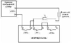 <b>ППКОП019-4-1 «Корунд2/4-СИ» исп.02 (2ШС, КЦЦ)</b><br/>Схема подключения прибора в ШС прибора общепромышленного исполнения для формирования тревожного извещения
