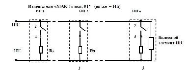 <b>«МАК-1»исп.01(ИБ) ИП103-4/1А2</b><br/>Общая схема подключения с нормально разомкнутыми контактами