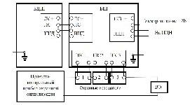 <b>Шифрустройство «ШУ2»</b><br/>Схема внешних подключений шифрустройства и соединения составляющих его блоков