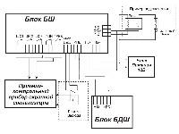 <b>Шифрустройство «ШУ2» исп.01</b><br/>Схема подключения (Вариант 1)