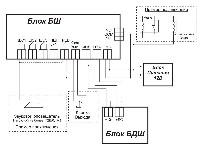 <b>Шифрустройство «ШУ2» исп.01</b><br/>Схема подключения в автономном режиме (Вариант 2)