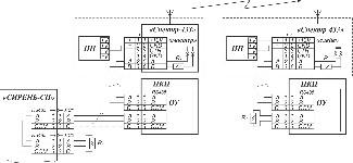 <b>СПИ «Сирень-СИ»</b><br/>Схема подключения радиомодемов с собственными источниками питания