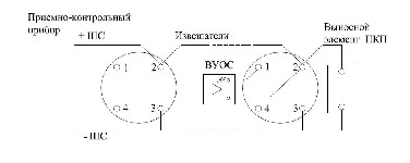 <b>«УФИС» ИП329-СИ-1</b><br/>Общая схема подключения