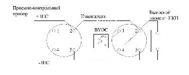 <b>«УФИС»ИБ ИП329-СИ-1ИБ</b><br/>Общая схема подключения