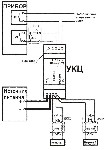 <b>«УКЦ-СИ»</b><br/>Общая схема подключения